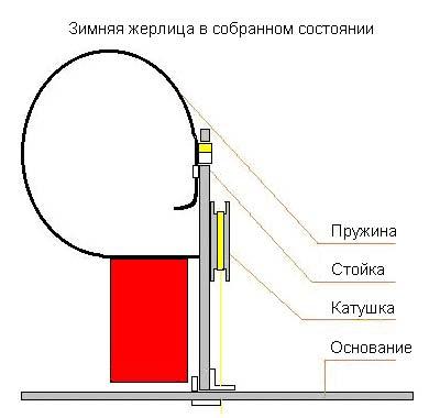 Щупаковка